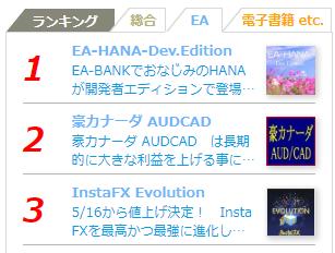 FX EA「豪カナーダ AUDCASD」が好調のため、リアルトレードに移行します